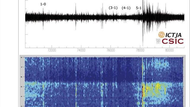 Un sismógrafo próximo al Camp Nou detectó un temblor durante la remontada