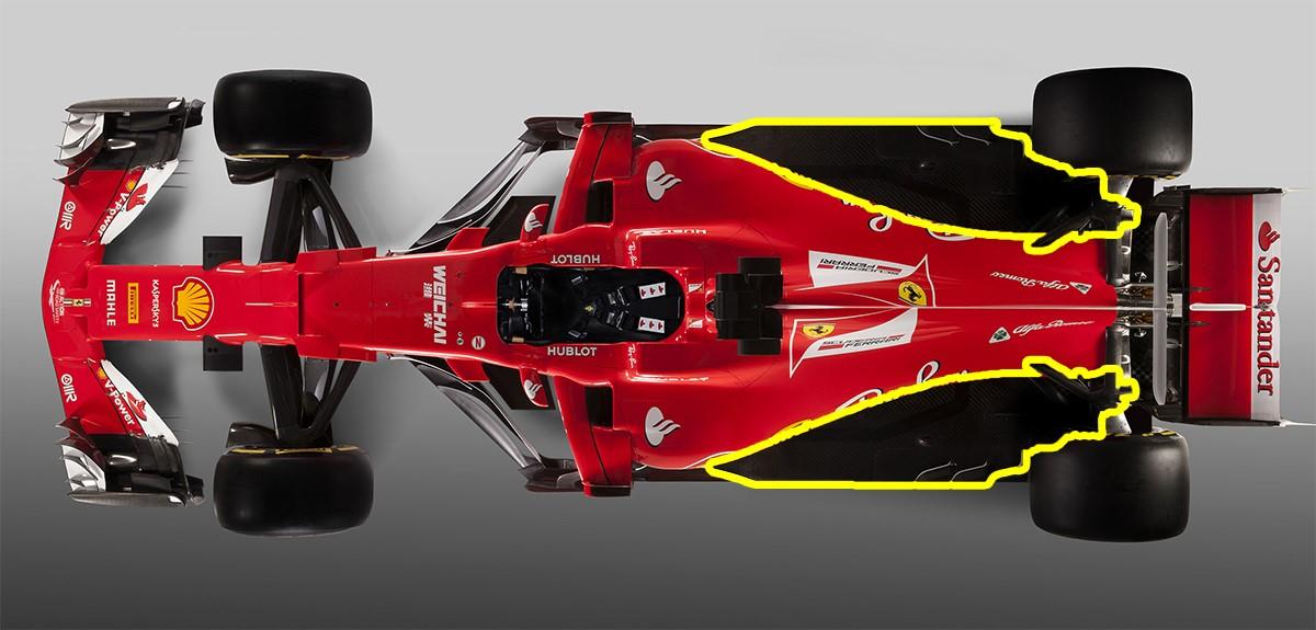 Le aree di raffreddamento della Ferrari SF70H (2017)