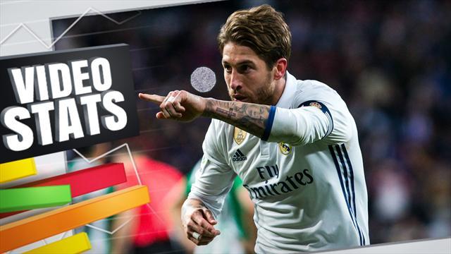 Sergio Ramos, le vrai super-héros du Real Madrid