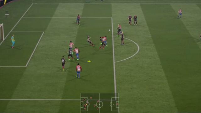 Champions Virtual: Así ha quedado el Atlético-Bayer Leverkusen