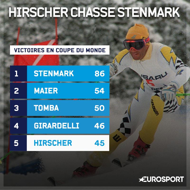 Infog ski Victoires CDM