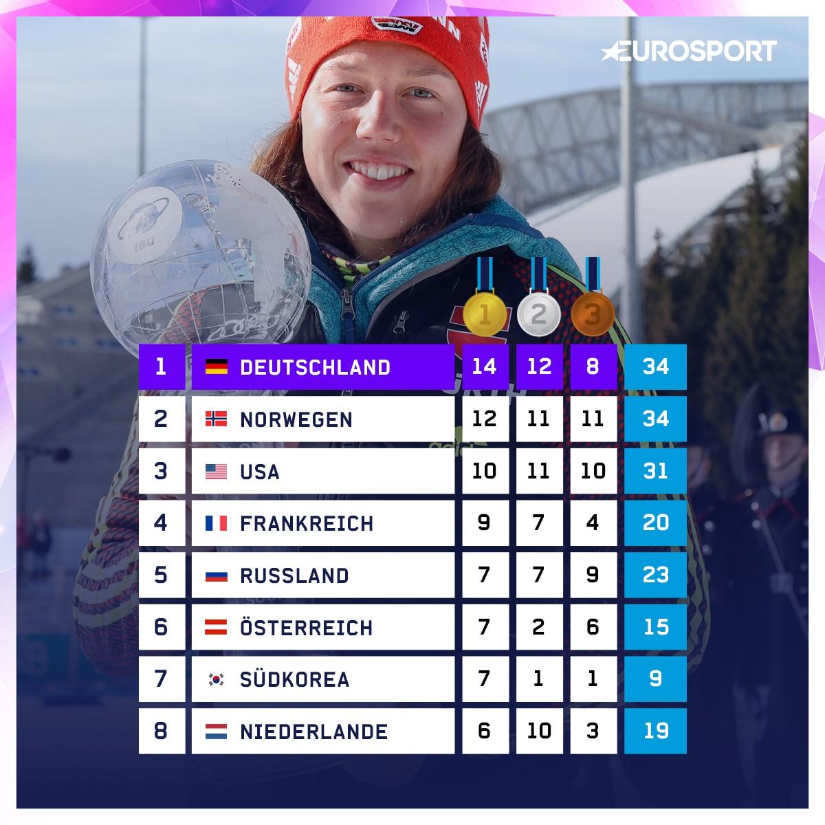 biathlon team norwegen