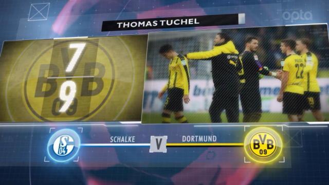Le Borussia régale à domicile, Lewandowski aime Augsburg : les 5 choses à savoir sur la 26e journée