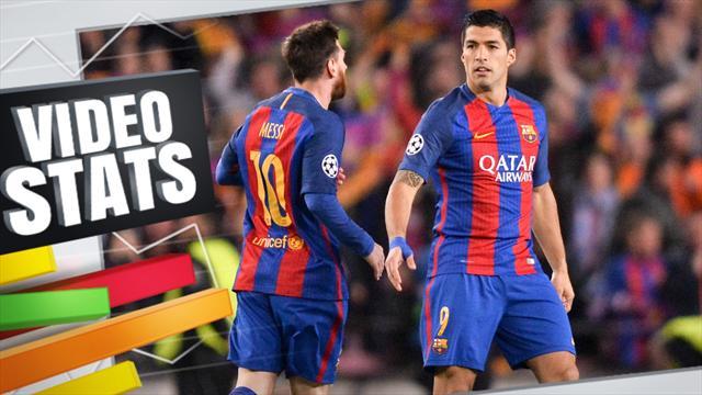 Dans le jeu, Suarez fait plus fort que Messi (lui-même égalé par Payet sur les coups francs)