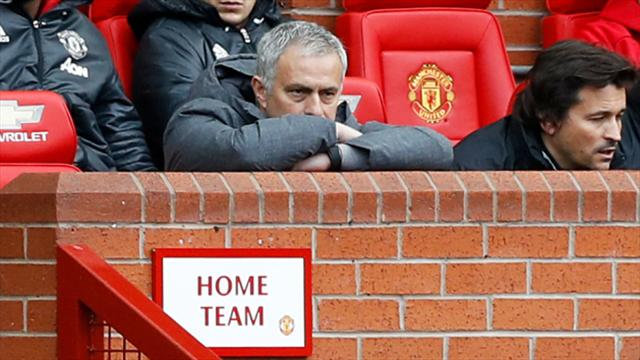 Jose Mourinho's Manchester United have worst win rate at Old Trafford since 1974