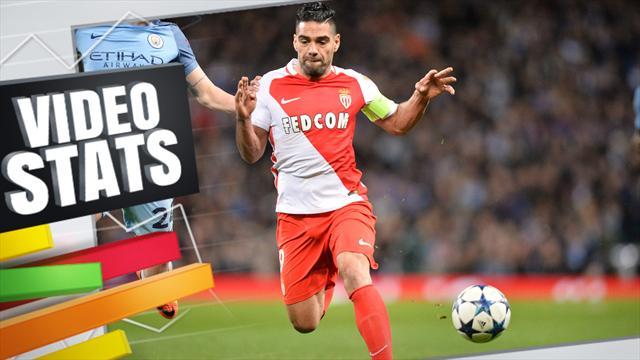 Pour espérer les demi-finales, Monaco peut compter sur Falcao