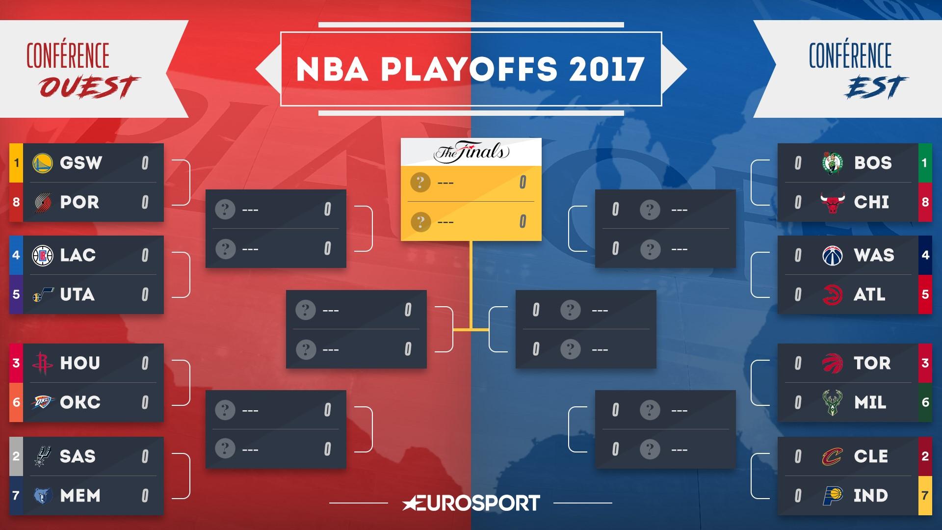 Visuel : Le tableau des playoffs NBA 2017