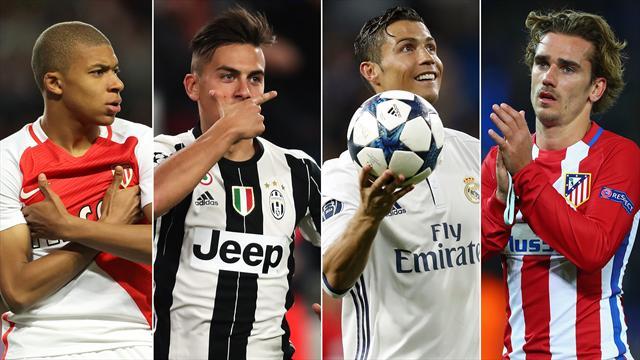 Sorteo Champions: Eurosport lo tiene claro, Madrid y Atlético deben evitar a la Juventus (12:00)