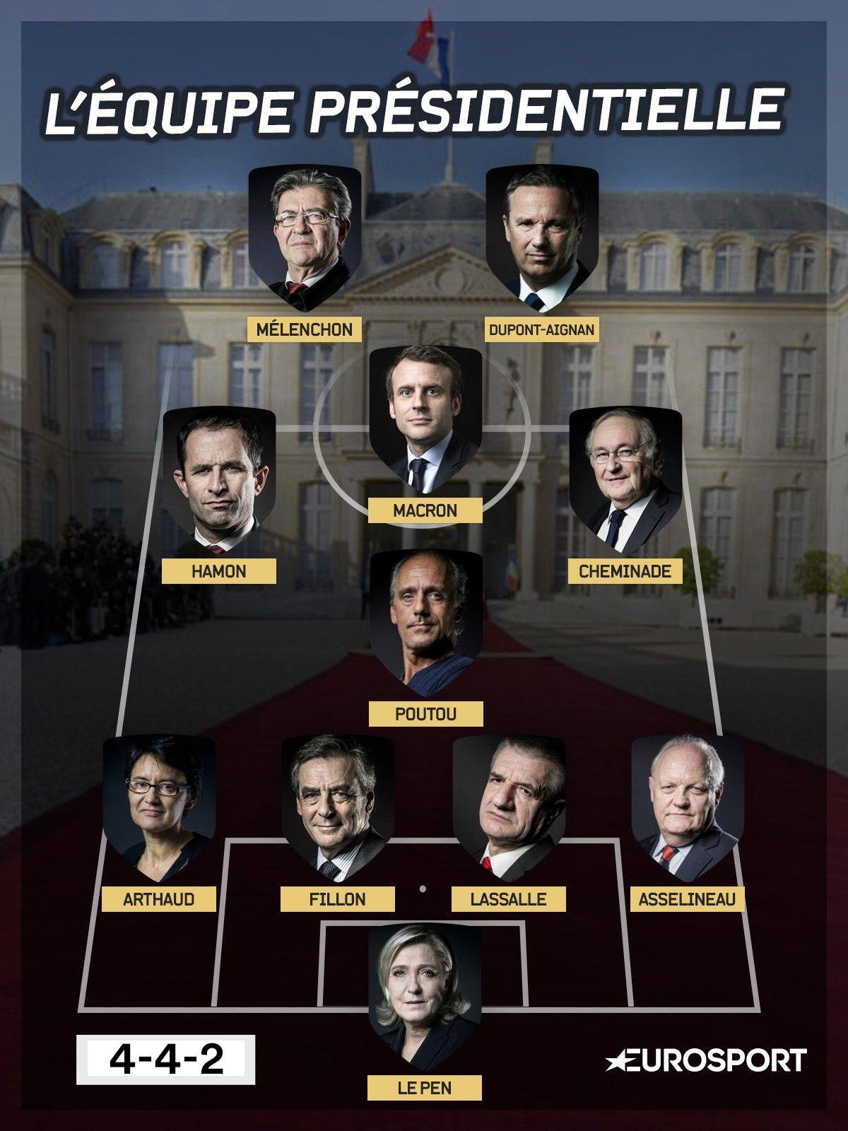 Notre 11 présidentiel