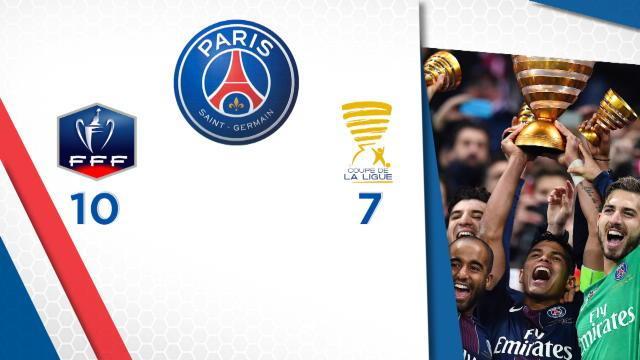 Paris compte bien rester invincible en coupes
