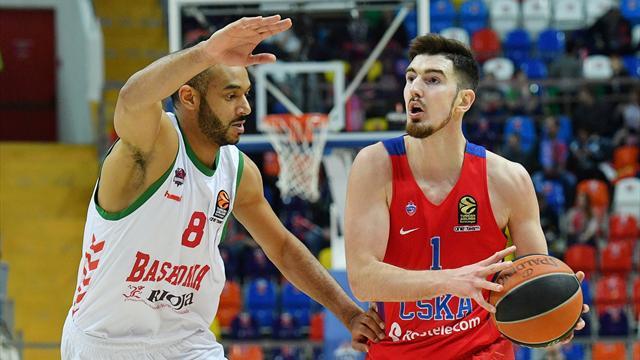 De Colo et le CSKA Moscou iront défendre leur titre au Final Four
