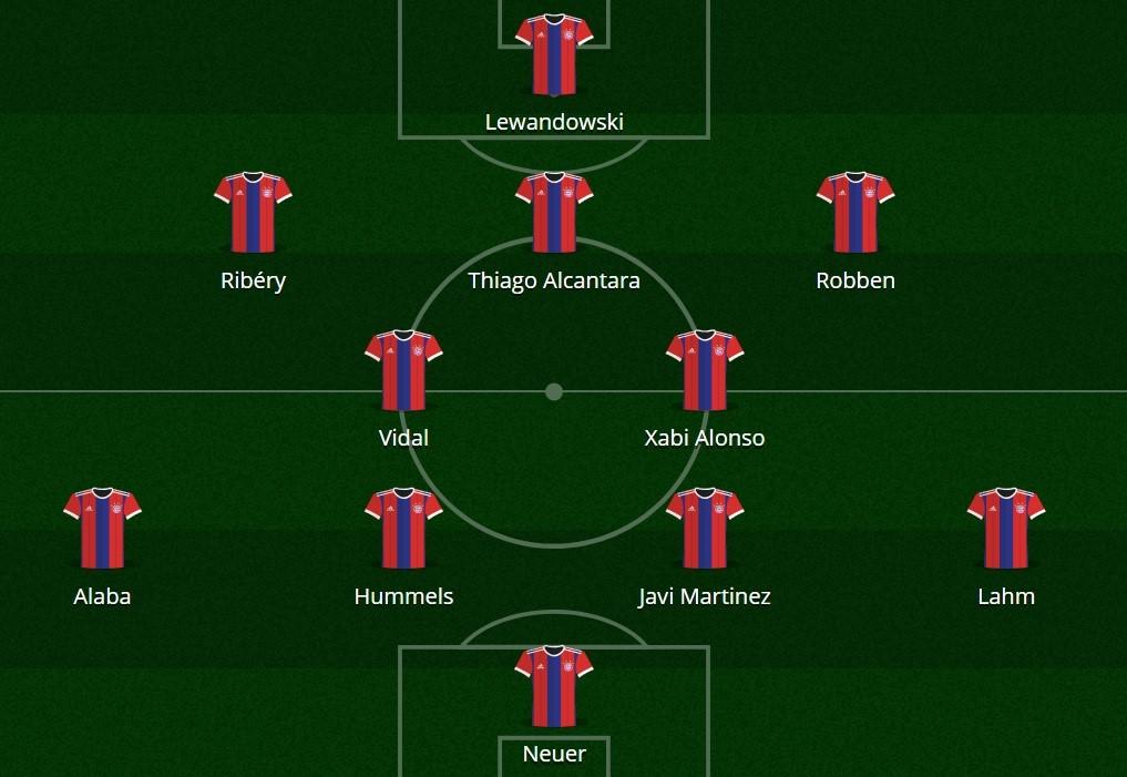 Bayern Ancelotti 2017
