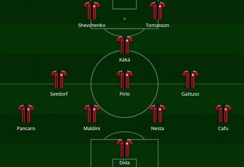Milan Ancelotti 2004