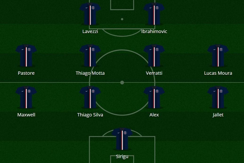 PSG Ancelotti 2013