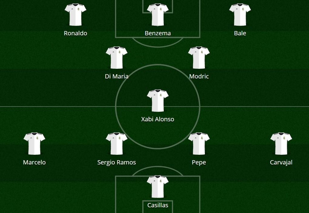 Real Madrid Ancelotti 2014