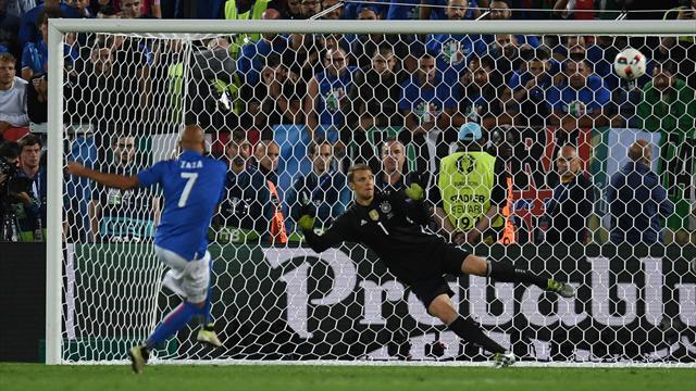 УЕФА ввёл новейшую систему проведения серий пенальти АВВА