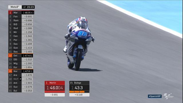 Moto - GP d'Espagne - Victoire d'Aron Canet en Moto3, Livio Loi 16e