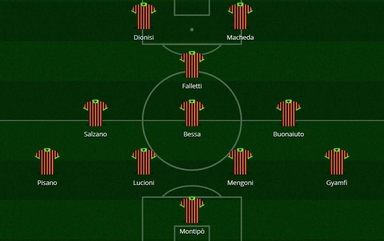 Best11, BSide 40, Serie B 2016-2017