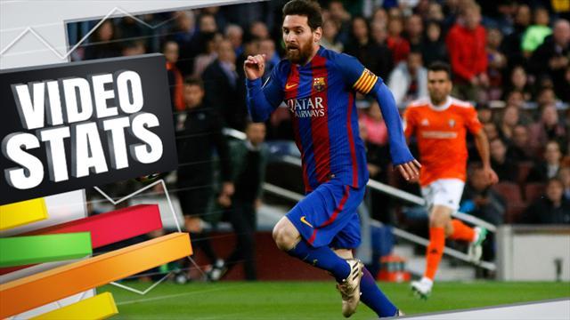 Messi, c'est vraiment la star du Top 50