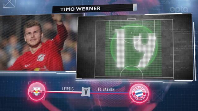 Le grand écart du Bayern, Werner successeur de Muller : les 5 choses à savoir avant la 33e journée