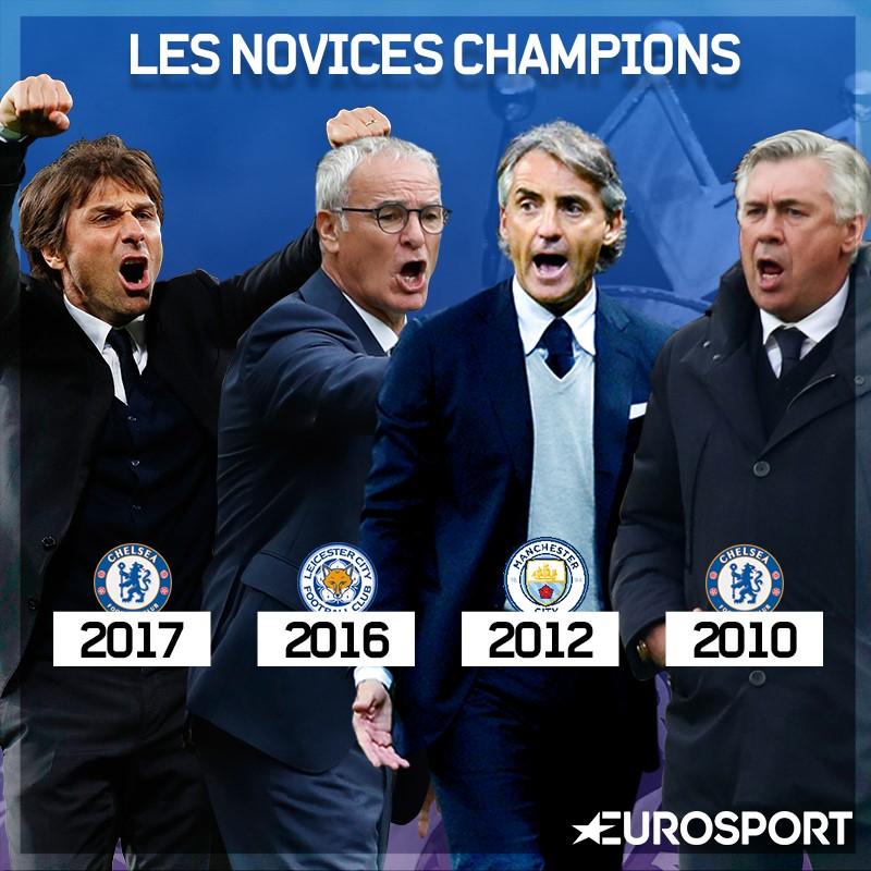 Les entraîneurs sacrés dès leur première année en Premier League