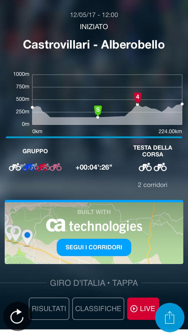 CA technologies Map 1
