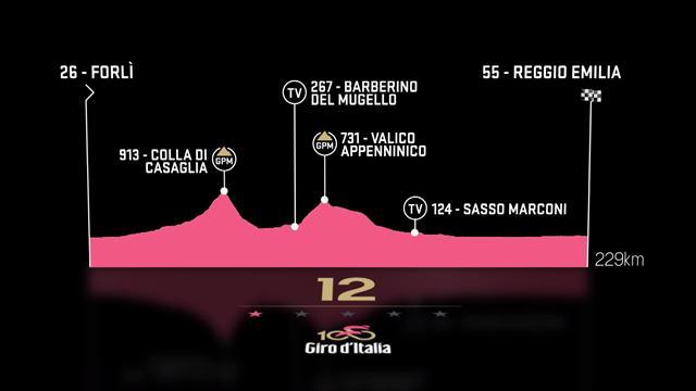 Giro d'Italia 2017, Tappa 12, Forlì-Reggio Emilia: percorso e altimetria