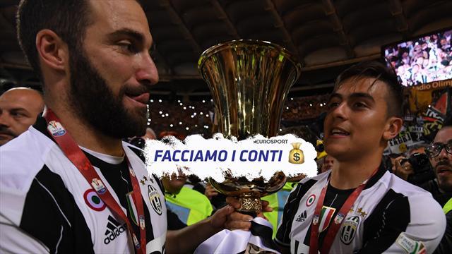 Facciamo i conti: Juventus, con la Coppa Italia sicuri altri 11 milioni