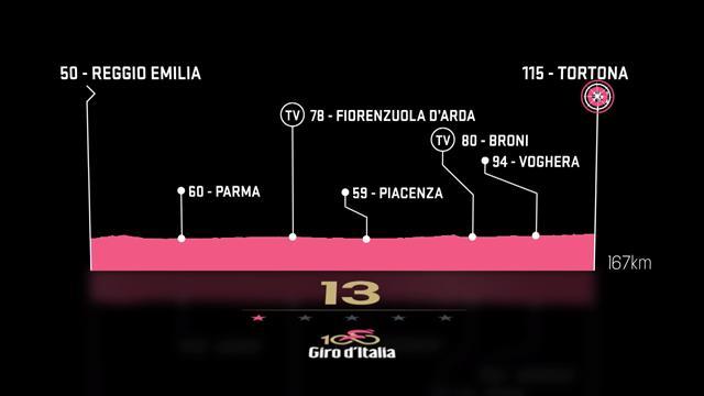Giro d'Italia 2017, 13a tappa, Reggio Emilia-Tortona: percorso e altimetria