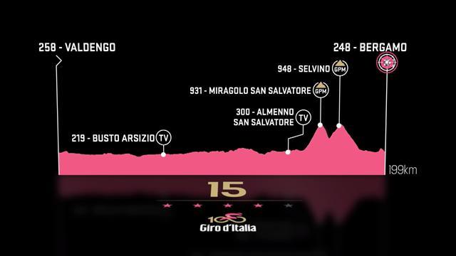 Giro d'Italia Stage 15 preview: Valdengo to Bergamo