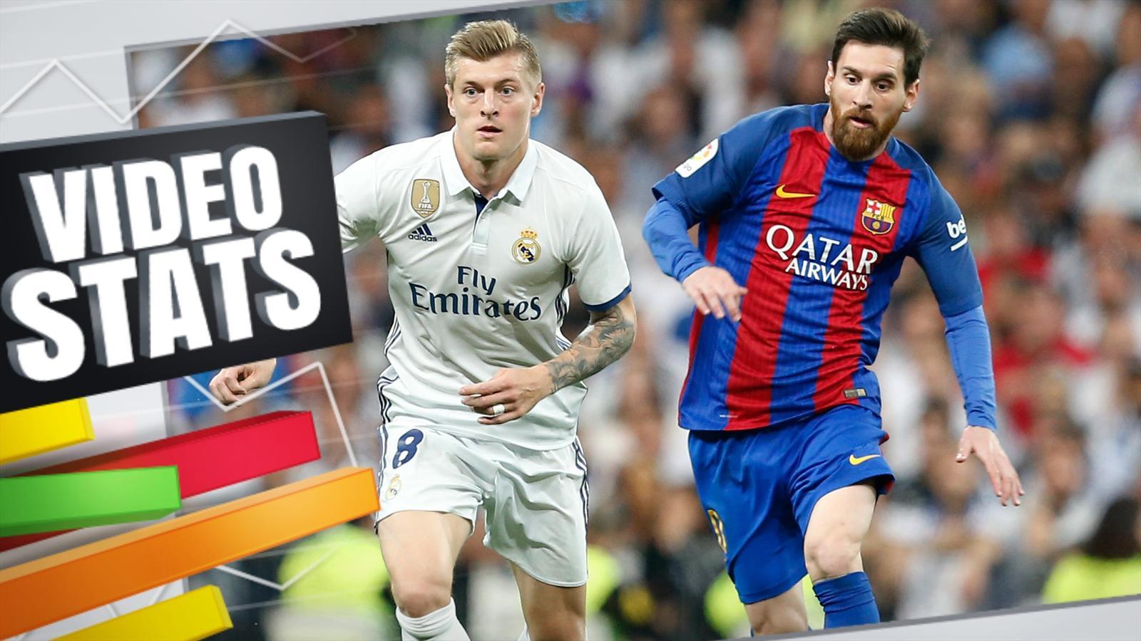 Vidéo Stats   Les individualités du Barça ont brillé 26d9f1806d5bf