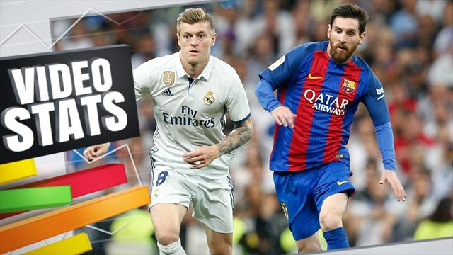 Les individualités du Barça ont brillé, mais le Real a été sacré en équipe