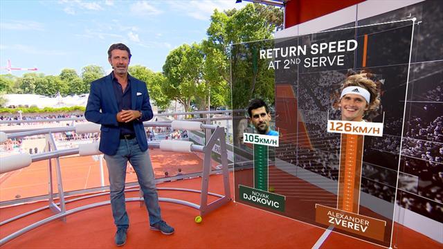The Coach : La taille de Zverev ? Un atout au service… et en retour
