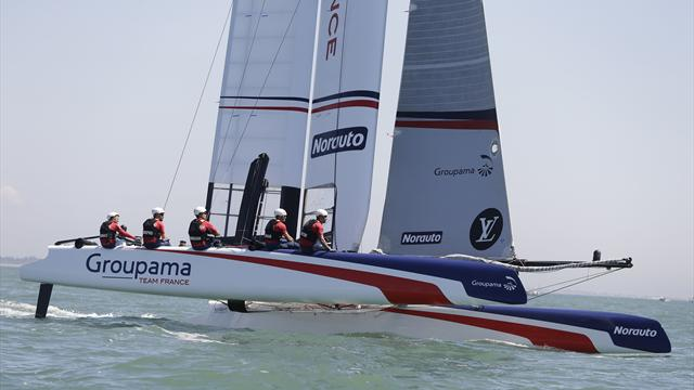 Cammas et Groupama Team France suprennent !
