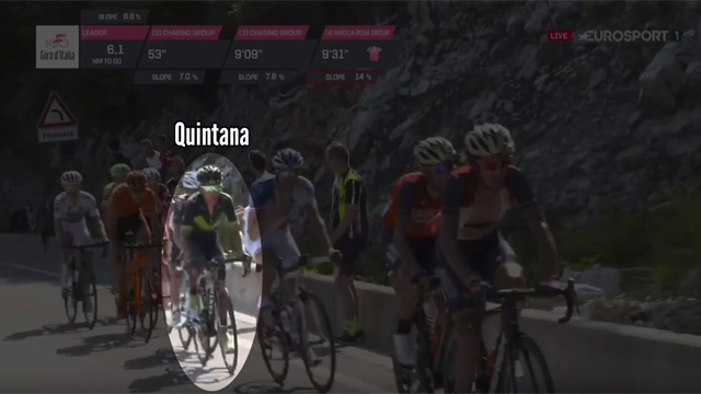 How The Race Was Won: Dumoulin overhauls Quintana to take win