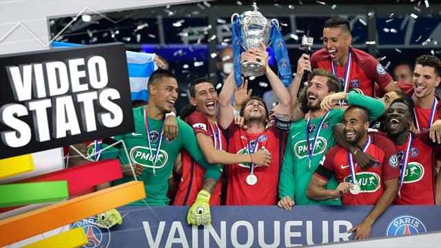 Le sans-faute du PSG, les barrages et la légende Totti : c'est football vintage !