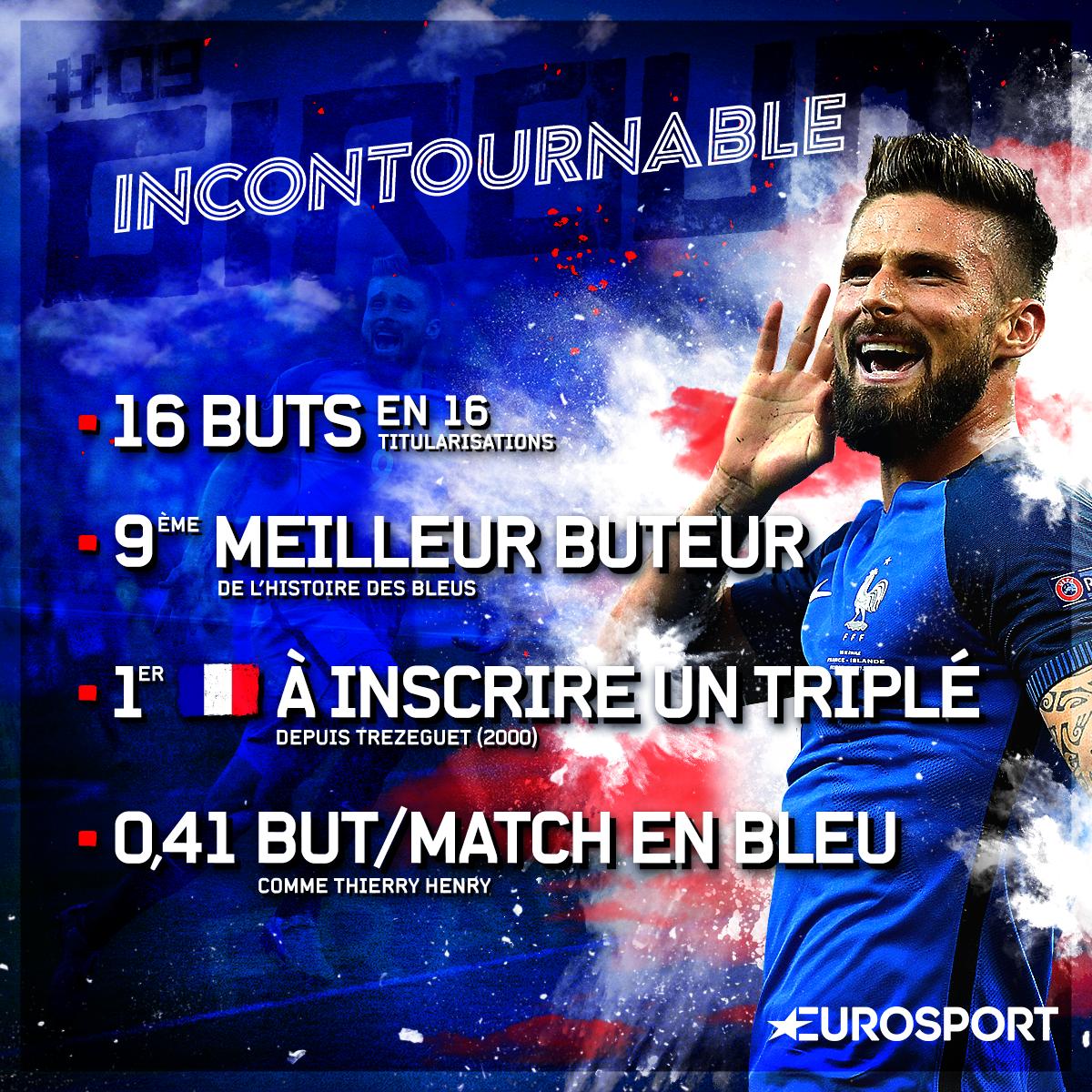 Olivier Giroud, l'incontournable