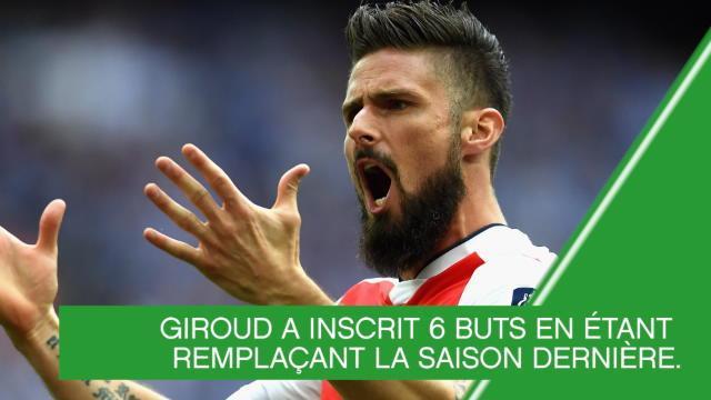 Que vaut Giroud sur le marché ?