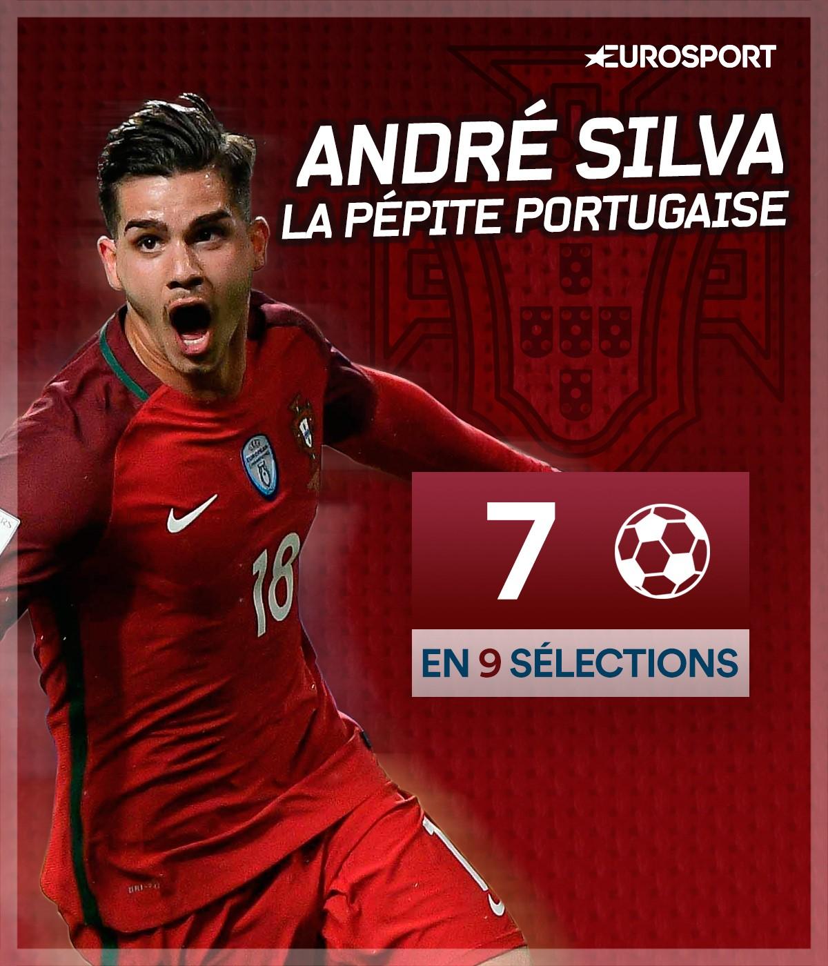 André Silva, en feu avec le Portugal