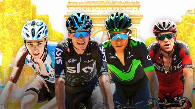 Fantasy Cycling Eurosport: crea la tua squadra, fai i tuoi pronostici e sfida i tuoi amici