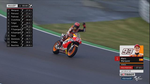 Marquez extends unbeaten Germany pole run