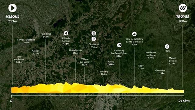 Tour de France - Marcel Kittel fait la passe de deux à Troyes