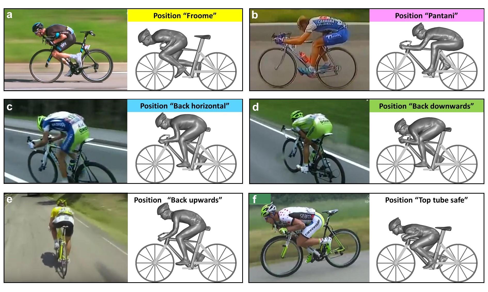 Ciclismo: le diverse posizioni in discesa