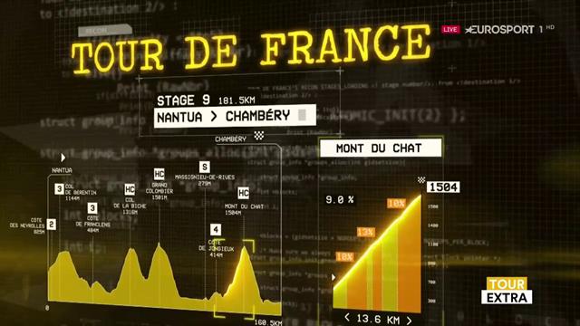 Tour: Uran vince il tappone, Froome sempre in giallo, paura per Porte