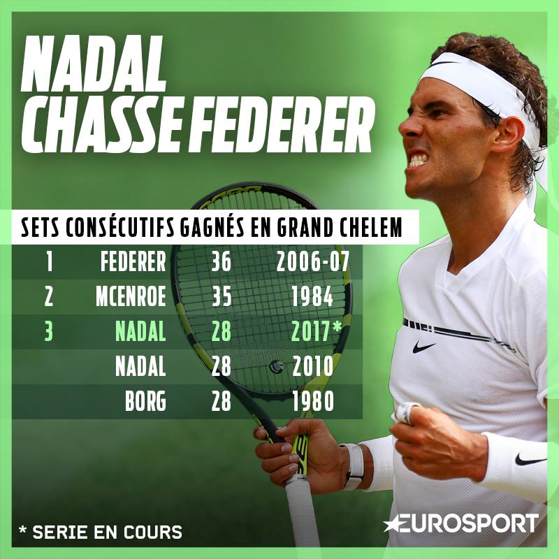 Tennis-Wimbledon: Nadal éliminé par Muller en huitièmes de final