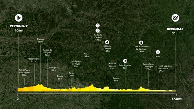 Le profil de la 10e étape : Vers Bergerac, 178km de transition pour un sprint massif ?
