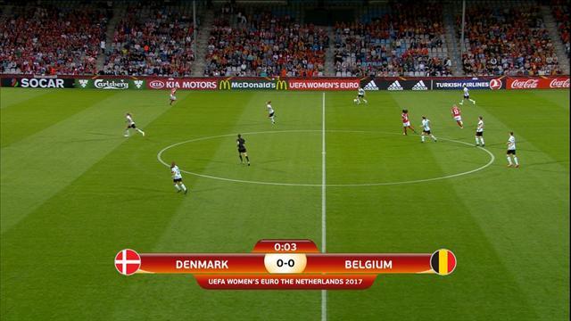 Europei femminili: Danimarca-Belgio 1-0, gli highlights