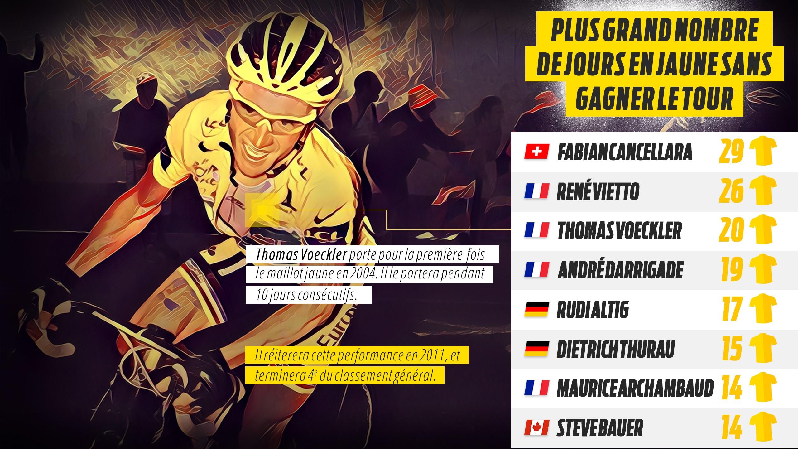 Pas besoin de gagner le Tour pour le marquer profondément. La preuve avec ces hommes. (Infographie par Clovis Museux - Twitter : @Sivolc)