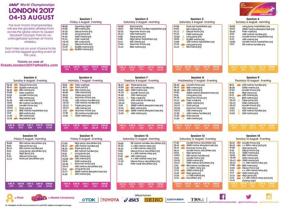 Horarios y calendario Mundial Atletismo 2017