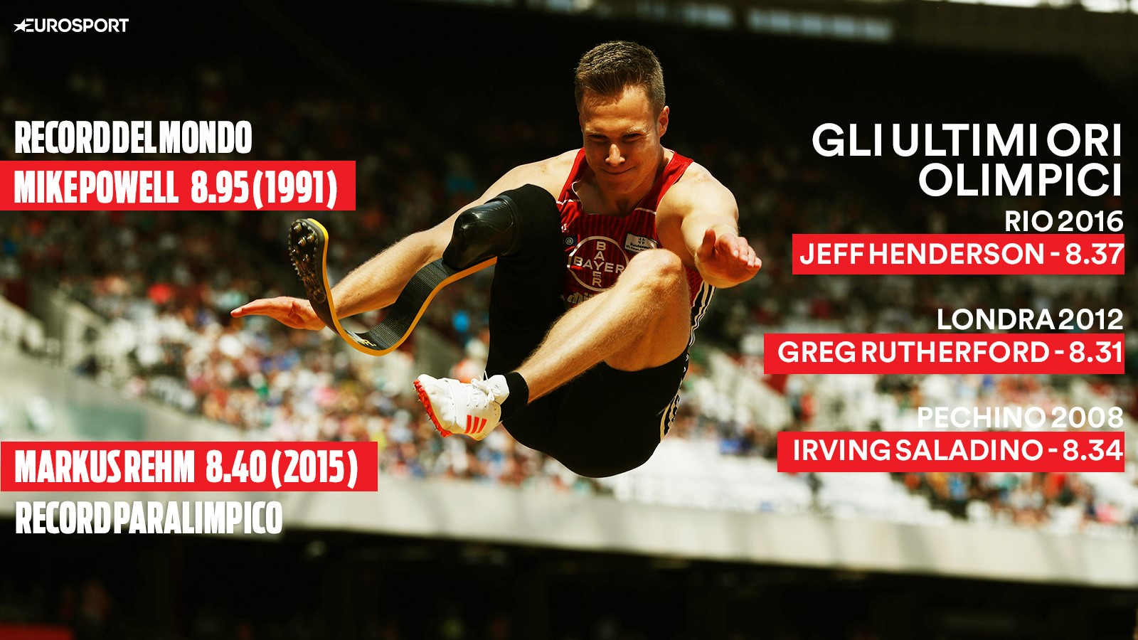 Markus Rehm a confronto con i normodotati, tra record mondiali e ori olimpici